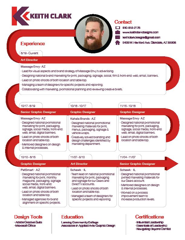 Keith Clark Resume-2021_WEB